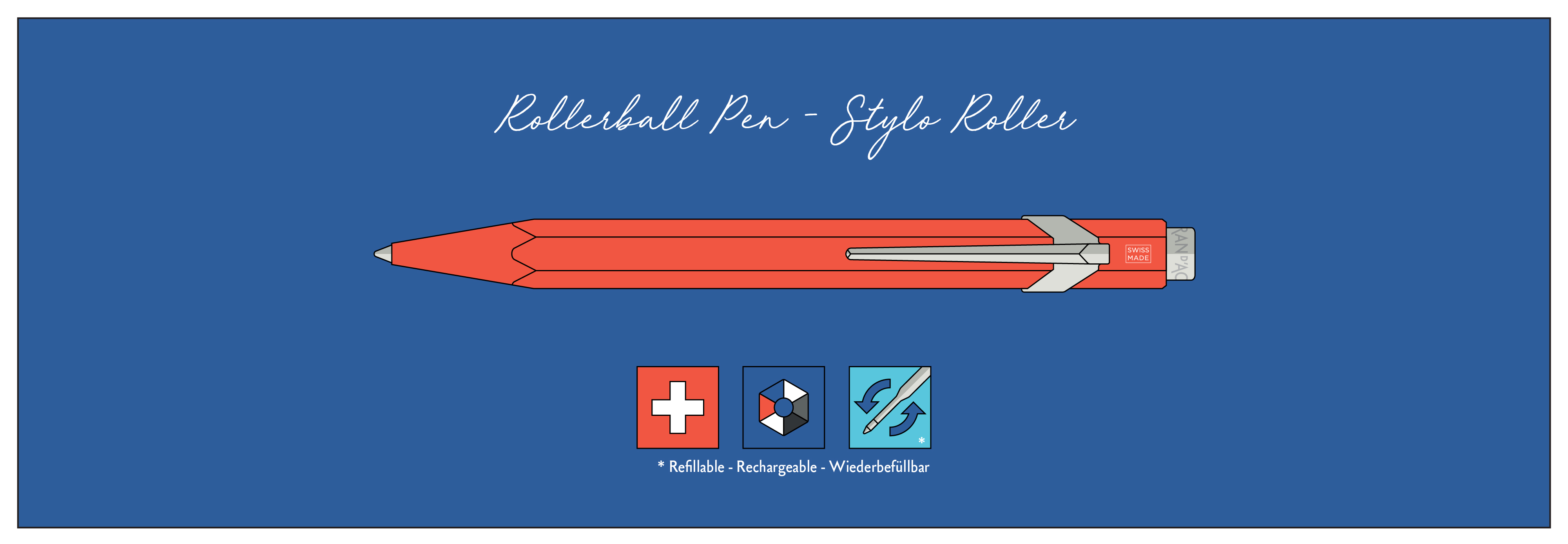 Ручки-ролери