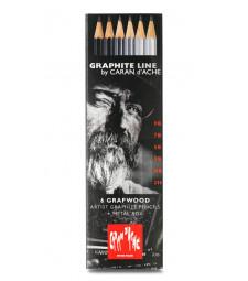 Набір Олівців Caran d'Ache Graphite Line Металевий бокс, 6 шт.